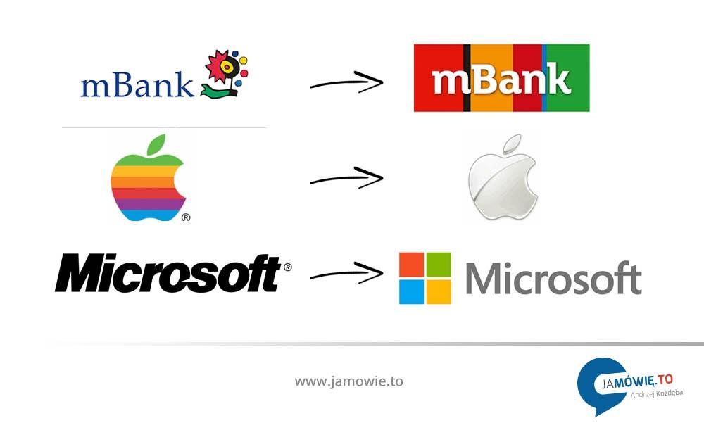 jak zrobić logo firmy zmiana - www