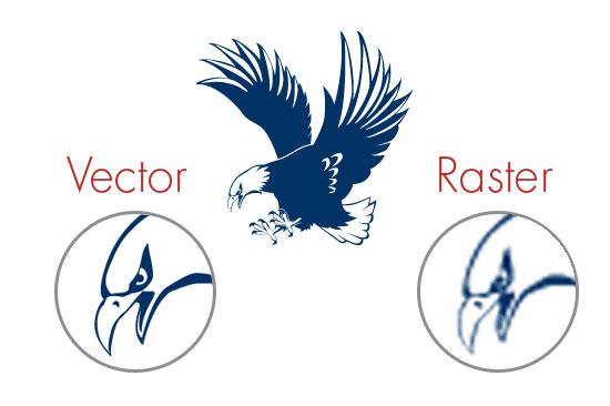 jak wymyślić logo? wektor vs. raster - www.jamowie.to
