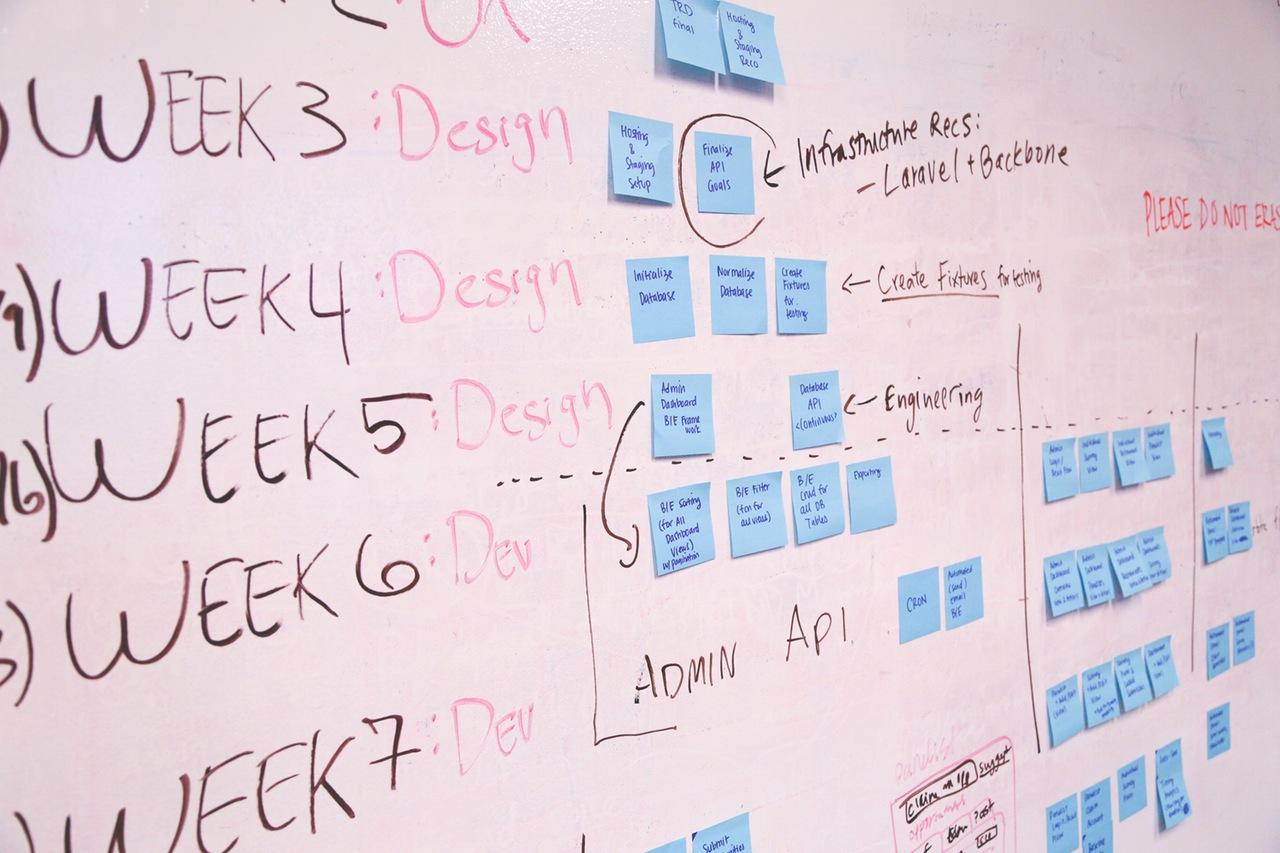 Planowanie projektu - Ja mówię TO http://jamowie.to